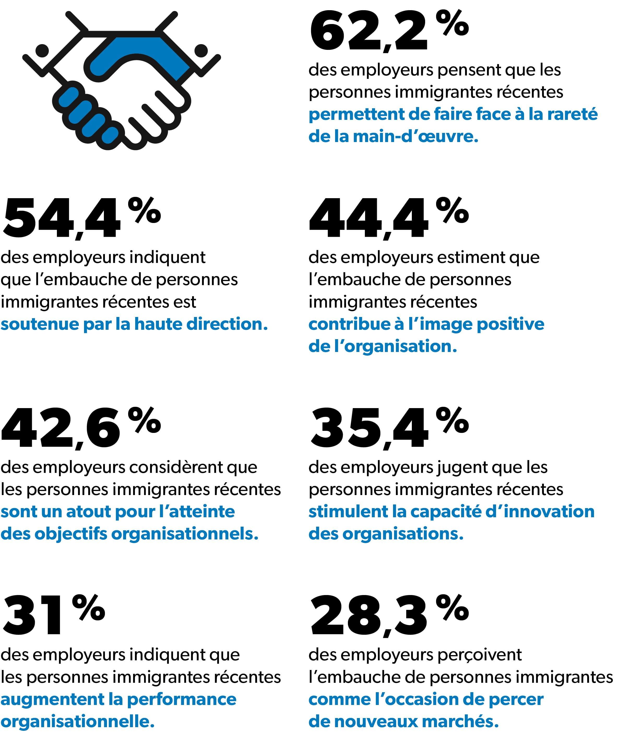 employeurs immigrantes